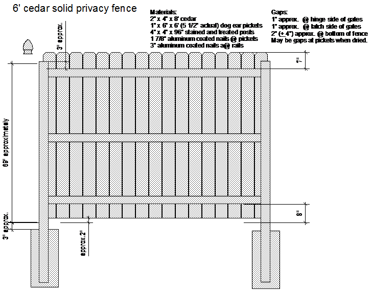 Drawing of a 5' solid privacy wood fence with measurements and material list